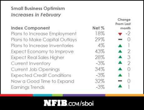 optimism-chart